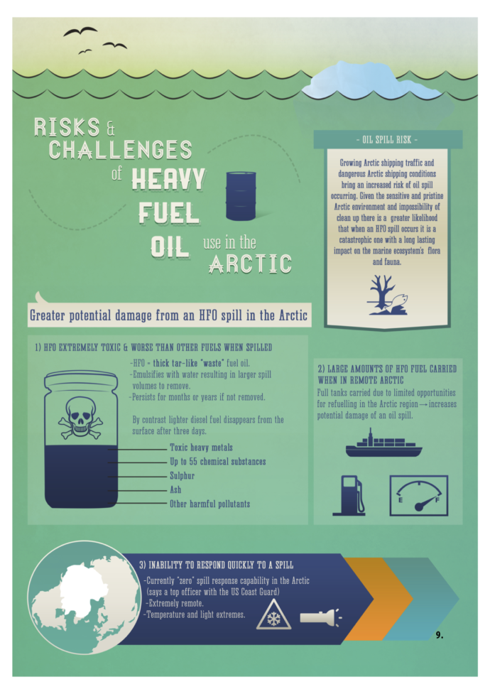 Risks & challenges of Heavy Fuel Oil use in the Arctic