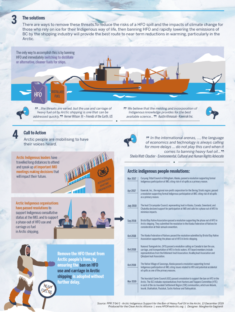 Infographic: Benefits and Threats to Food Security and Arctic Life: Seeking a Ban on Heavy Fuel Oil