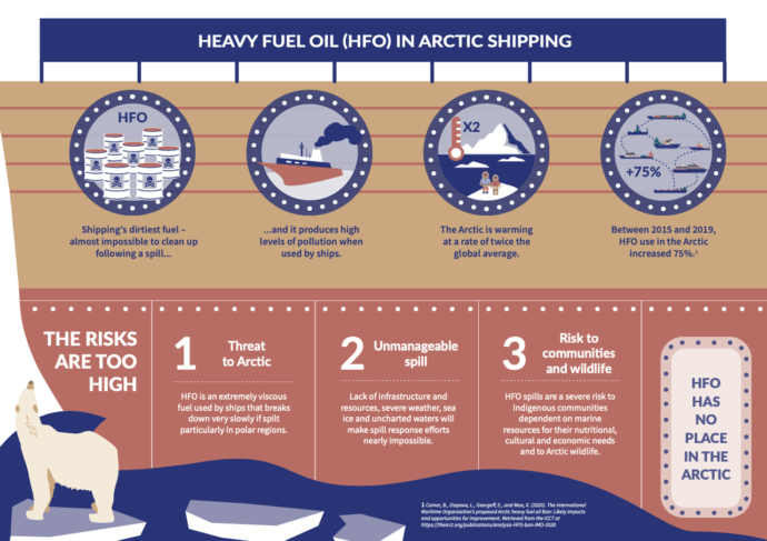 Infographic: Heavy Fuel Oil in Arctic Shipping (1)