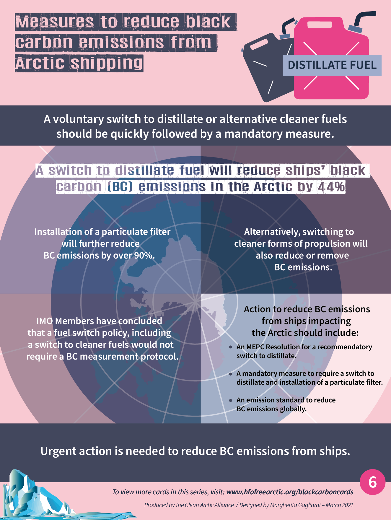 Measures to Reduce black carbon emissions from Arctic shipping