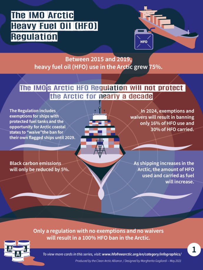 Infographic: The IMO Arctic Heavy Fuel Oil (HFO) Regulation